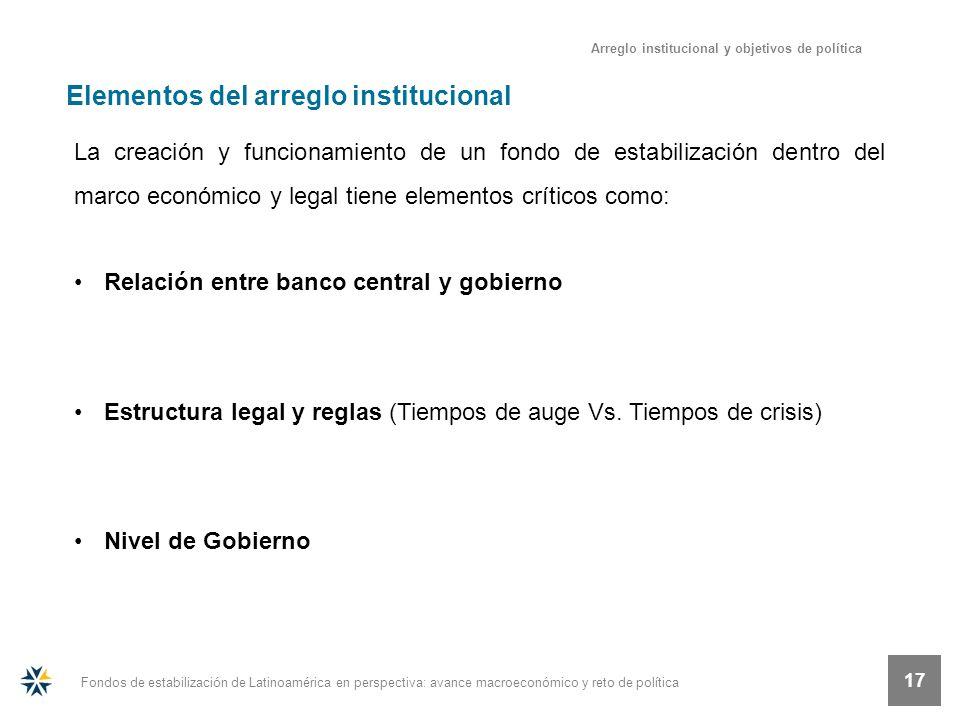 Fondos de estabilización de Latinoamérica en perspectiva: avance macroeconómico y reto de política 17 Arreglo institucional y objetivos de política El
