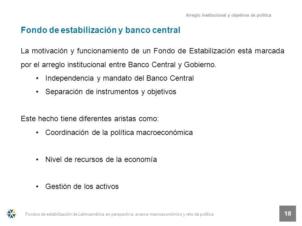 Fondos de estabilización de Latinoamérica en perspectiva: avance macroeconómico y reto de política 18 Fondo de estabilización y banco central La motiv