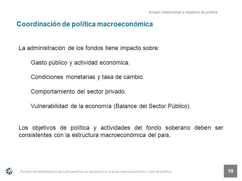 Fondos de estabilización de Latinoamérica en perspectiva: avance macroeconómico y reto de política 19 Coordinación de política macroeconómica La admin