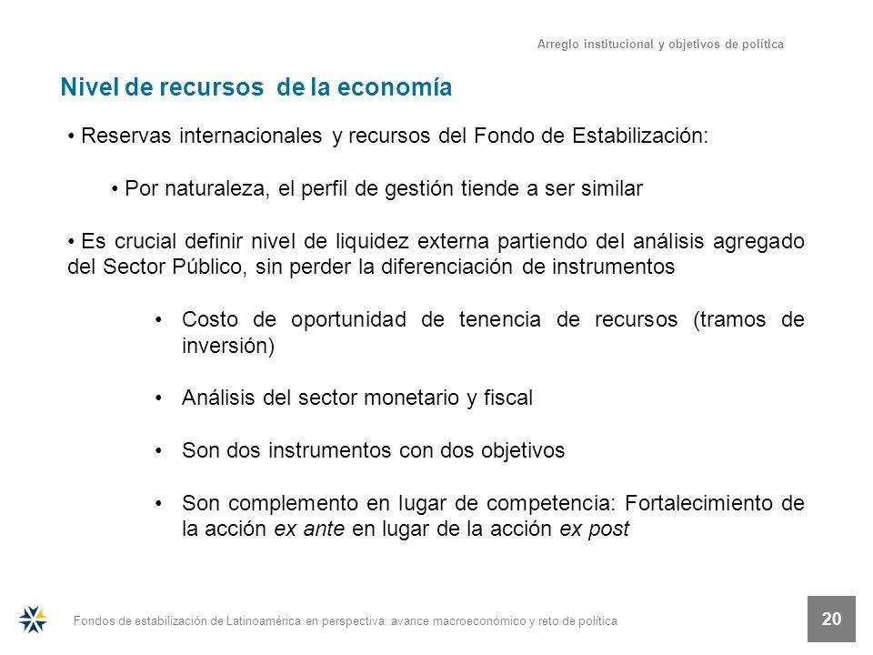 Fondos de estabilización de Latinoamérica en perspectiva: avance macroeconómico y reto de política 20 Nivel de recursos de la economía Reservas intern