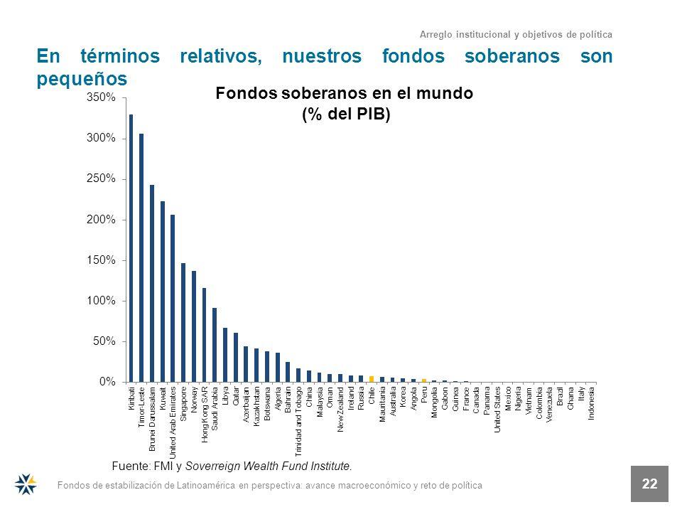 Fondos de estabilización de Latinoamérica en perspectiva: avance macroeconómico y reto de política 22 En términos relativos, nuestros fondos soberanos