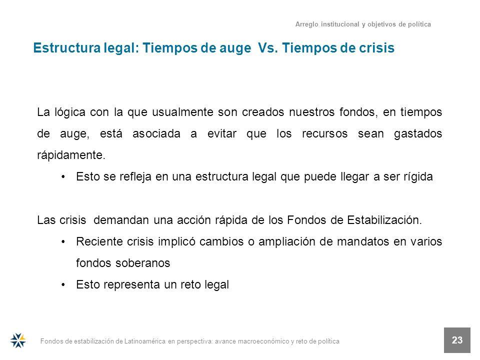 Fondos de estabilización de Latinoamérica en perspectiva: avance macroeconómico y reto de política 23 Estructura legal: Tiempos de auge Vs. Tiempos de