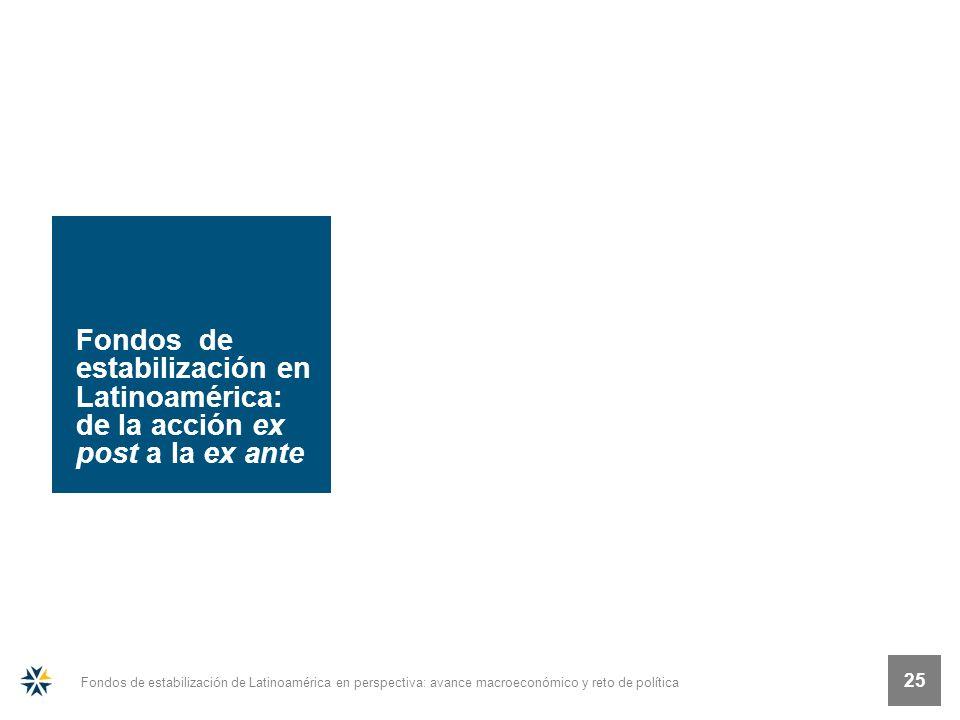 Fondos de estabilización de Latinoamérica en perspectiva: avance macroeconómico y reto de política Fondos de estabilización en Latinoamérica: de la ac