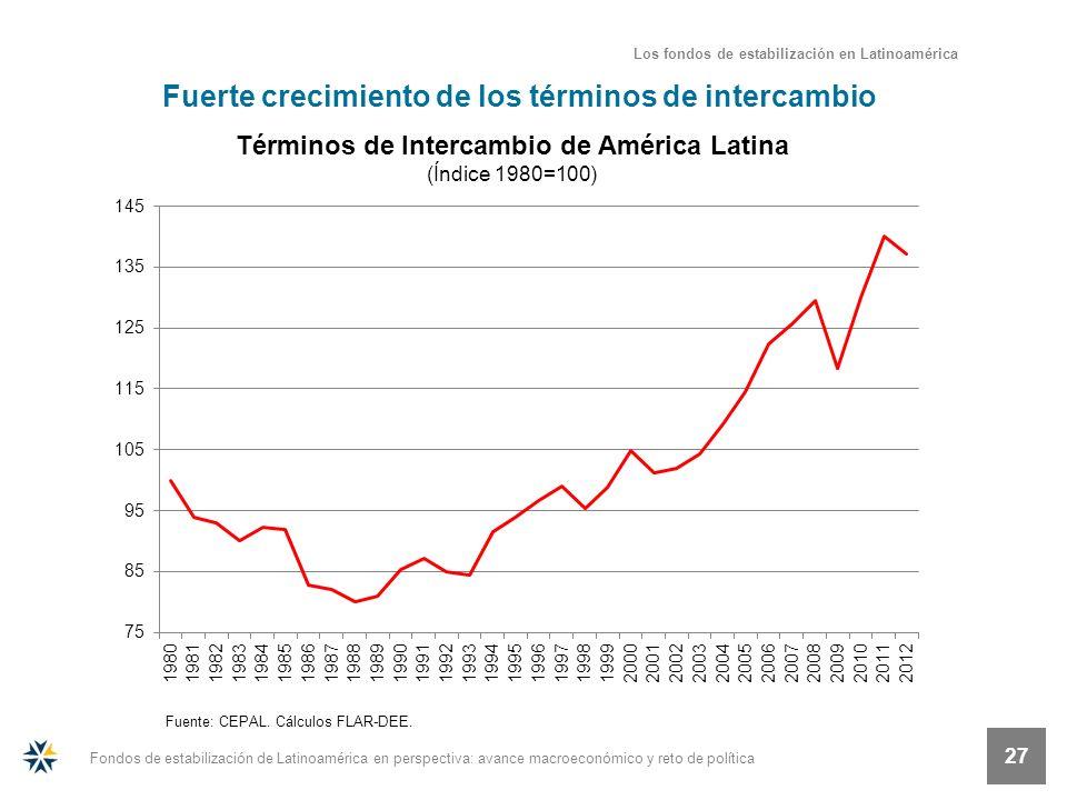 Fondos de estabilización de Latinoamérica en perspectiva: avance macroeconómico y reto de política 27 Términos de Intercambio de América Latina (Índic
