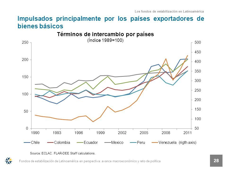 Fondos de estabilización de Latinoamérica en perspectiva: avance macroeconómico y reto de política 28 Términos de intercambio por países (Índice 1989=