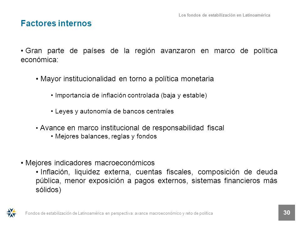 Fondos de estabilización de Latinoamérica en perspectiva: avance macroeconómico y reto de política 30 Factores internos Gran parte de países de la reg