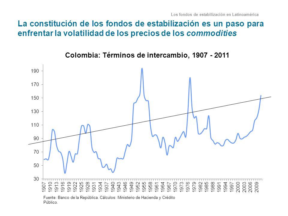 Fuente: Banco de la República. Cálculos: Ministerio de Hacienda y Crédito Público. La constitución de los fondos de estabilización es un paso para enf