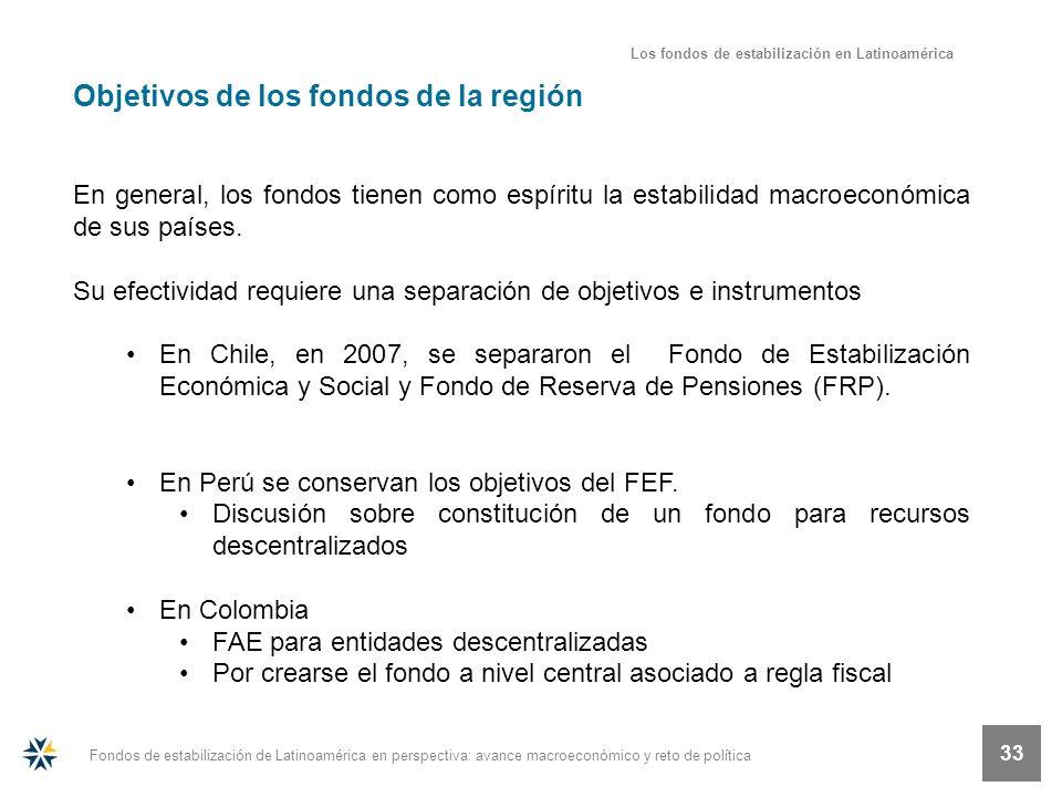 Fondos de estabilización de Latinoamérica en perspectiva: avance macroeconómico y reto de política 33 Objetivos de los fondos de la región En general,