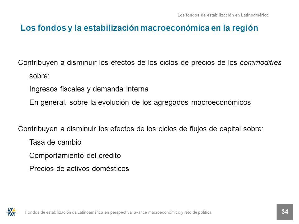 Fondos de estabilización de Latinoamérica en perspectiva: avance macroeconómico y reto de política 34 Los fondos y la estabilización macroeconómica en