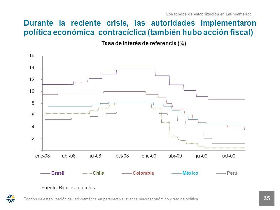 Fondos de estabilización de Latinoamérica en perspectiva: avance macroeconómico y reto de política 35 Durante la reciente crisis, las autoridades impl