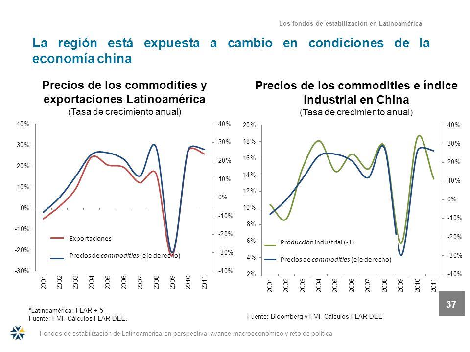 Fondos de estabilización de Latinoamérica en perspectiva: avance macroeconómico y reto de política 37 La región está expuesta a cambio en condiciones
