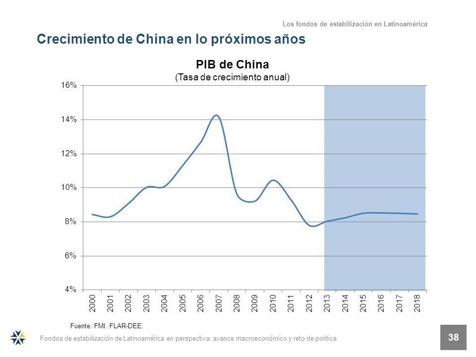Fondos de estabilización de Latinoamérica en perspectiva: avance macroeconómico y reto de política 38 Crecimiento de China en lo próximos años PIB de