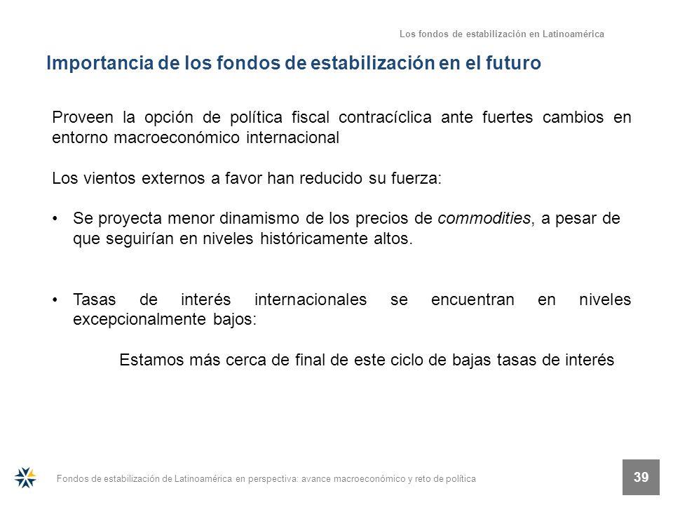 Fondos de estabilización de Latinoamérica en perspectiva: avance macroeconómico y reto de política 39 Importancia de los fondos de estabilización en e