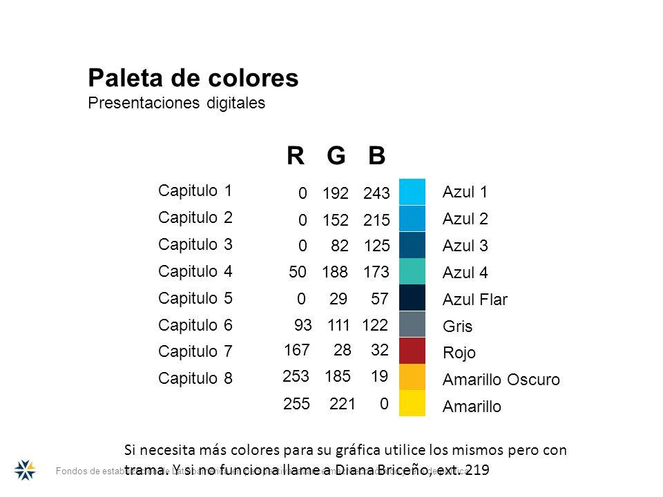 Fondos de estabilización de Latinoamérica en perspectiva: avance macroeconómico y reto de política Paleta de colores Presentaciones digitales R G B 50