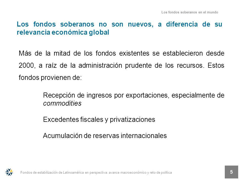 Fondos de estabilización de Latinoamérica en perspectiva: avance macroeconómico y reto de política 5 Los fondos soberanos en el mundo Los fondos sober