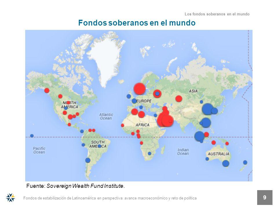 Fondos de estabilización de Latinoamérica en perspectiva: avance macroeconómico y reto de política 9 Fuente: Sovereign Wealth Fund Institute. Fondos s