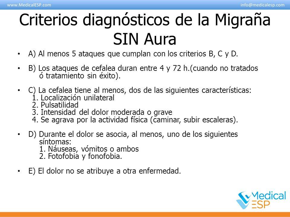 Criterios diagnósticos de la Migraña SIN Aura A) Al menos 5 ataques que cumplan con los criterios B, C y D. B) Los ataques de cefalea duran entre 4 y