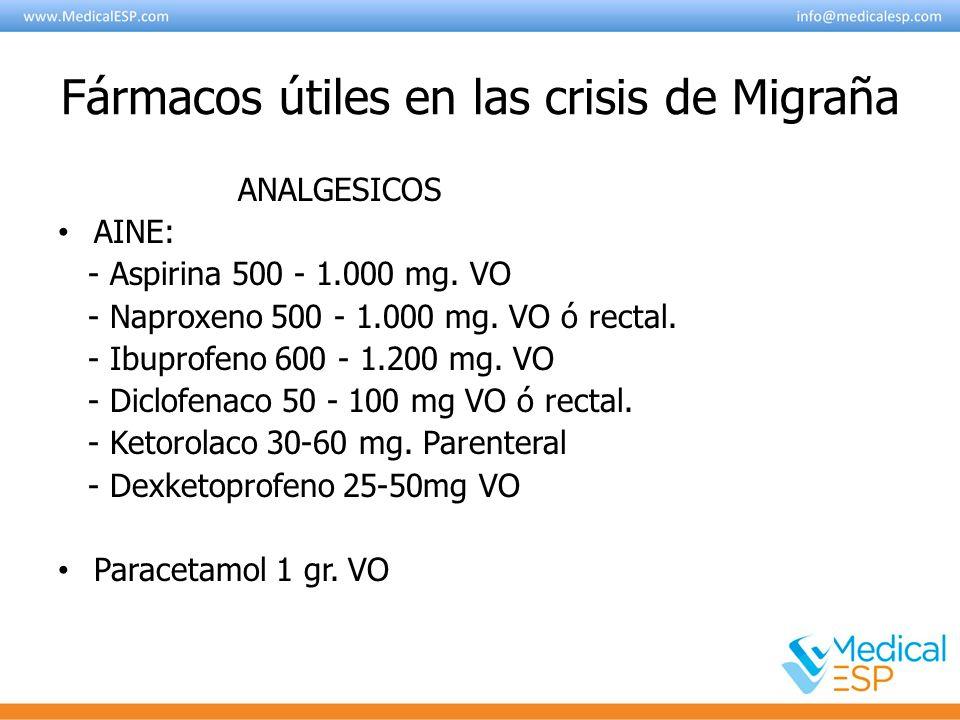 Fármacos útiles en las crisis de Migraña ANALGESICOS AINE: - Aspirina 500 - 1.000 mg. VO - Naproxeno 500 - 1.000 mg. VO ó rectal. - Ibuprofeno 600 - 1