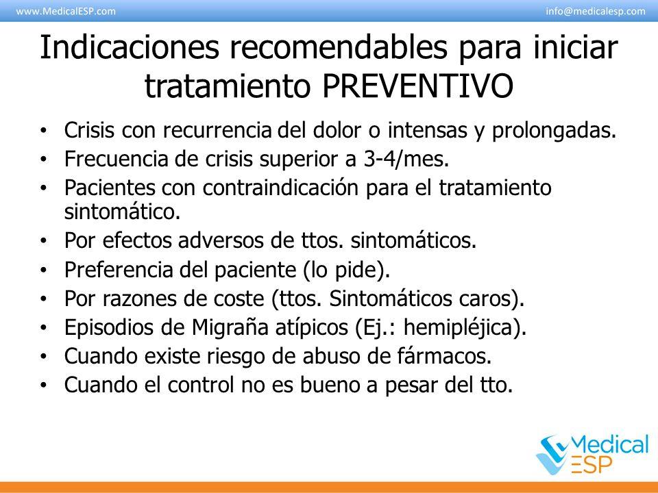 Indicaciones recomendables para iniciar tratamiento PREVENTIVO Crisis con recurrencia del dolor o intensas y prolongadas. Frecuencia de crisis superio