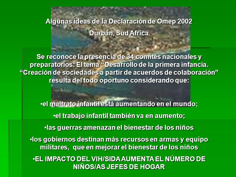Algunas ideas de la Declaración de Omep 2002 Durbán, Sud Africa Se reconoce la presencia de 34 comités nacionales y preparatorios: El tema Desarrollo