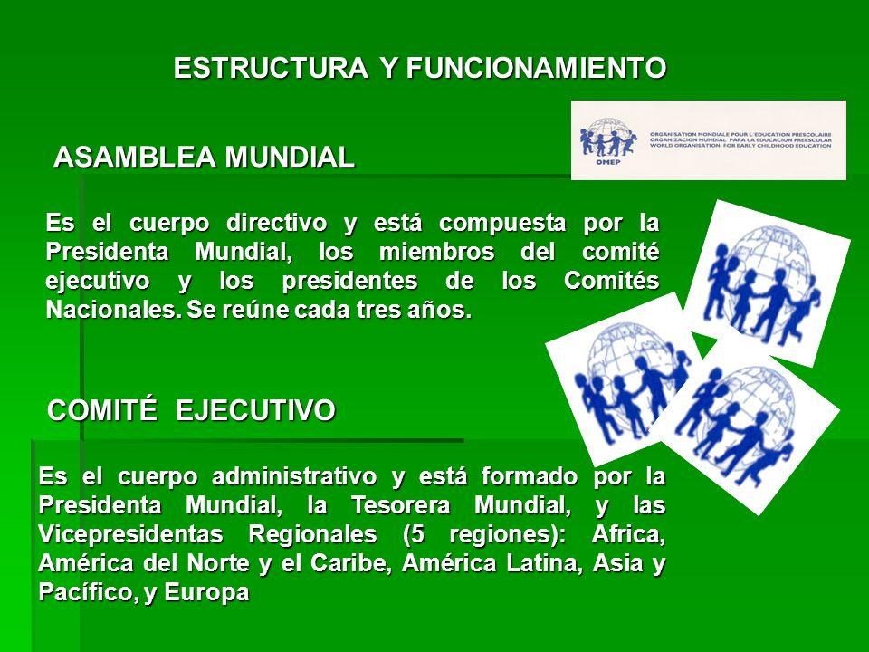ESTRUCTURA Y FUNCIONAMIENTO ASAMBLEA MUNDIAL Es el cuerpo directivo y está compuesta por la Presidenta Mundial, los miembros del comité ejecutivo y lo