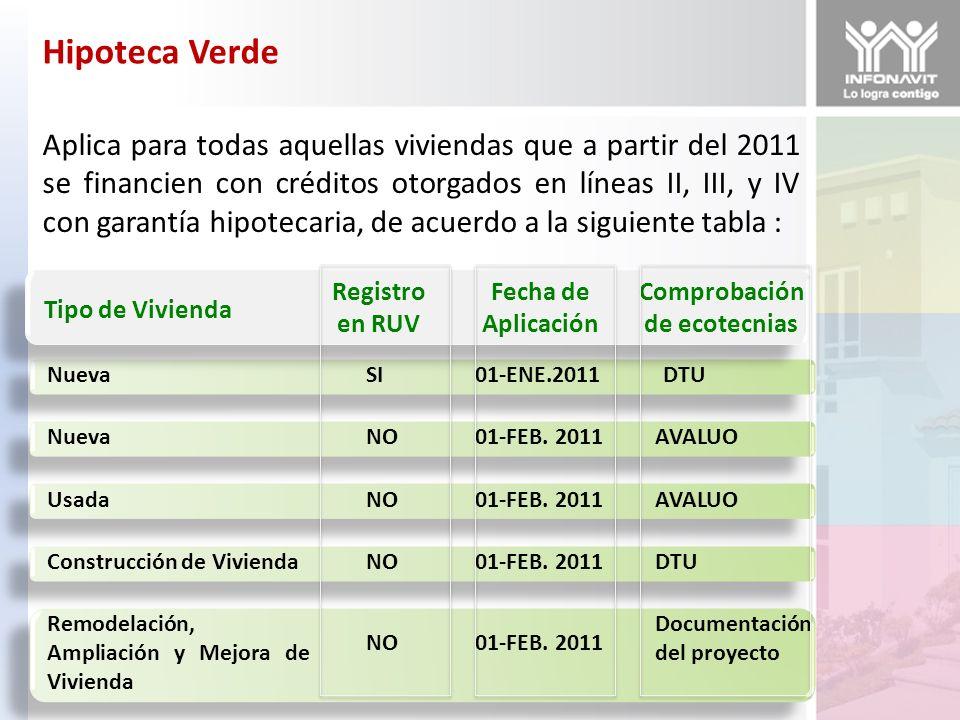 Hipoteca Verde Aplica para todas aquellas viviendas que a partir del 2011 se financien con créditos otorgados en líneas II, III, y IV con garantía hip