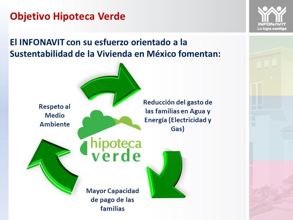 Objetivo Hipoteca Verde El INFONAVIT con su esfuerzo orientado a la Sustentabilidad de la Vivienda en México fomentan: Reducción del gasto de las fami