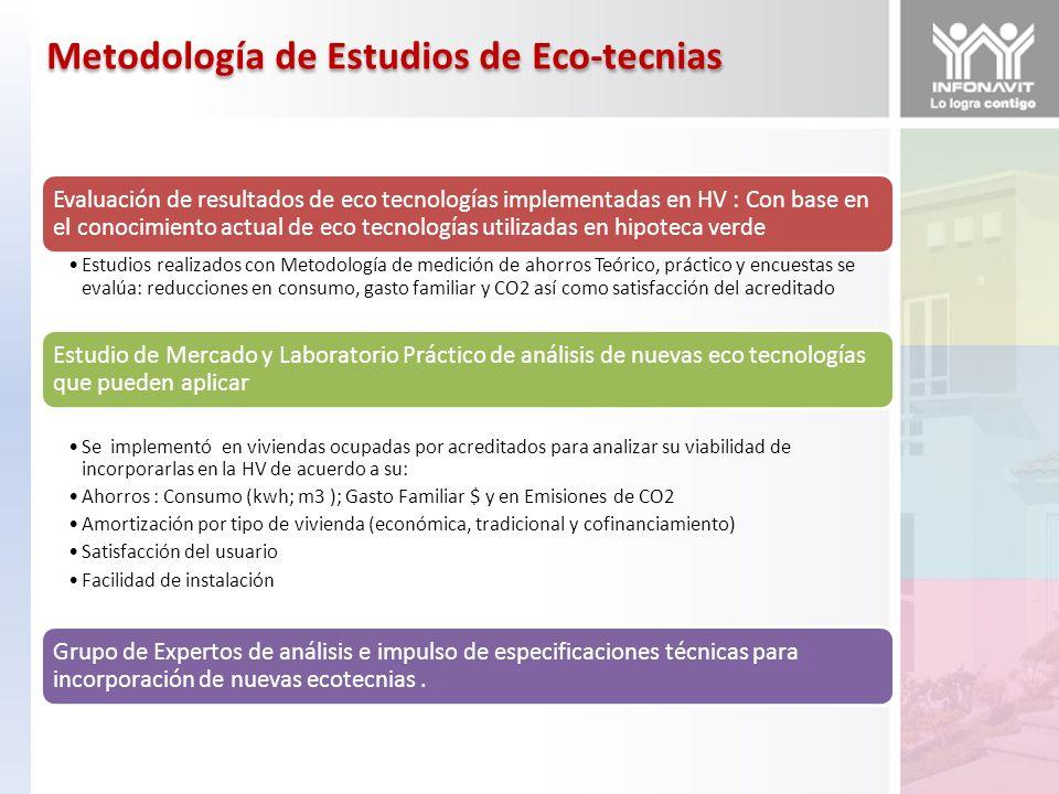 Evaluación de resultados de eco tecnologías implementadas en HV : Con base en el conocimiento actual de eco tecnologías utilizadas en hipoteca verde E