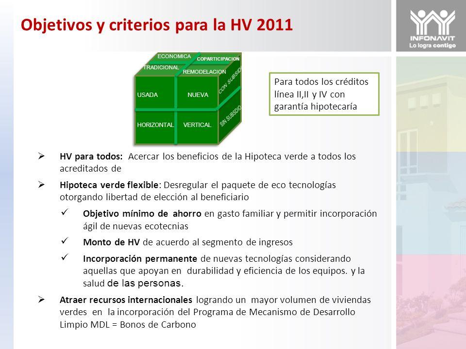Objetivos y criterios para la HV 2011 HV para todos: Acercar los beneficios de la Hipoteca verde a todos los acreditados de Hipoteca verde flexible: D