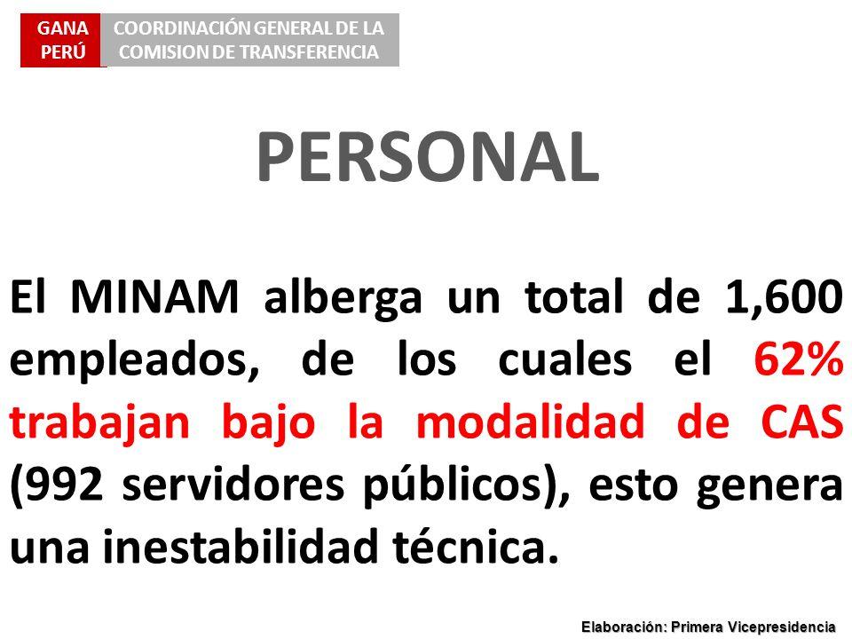 GANA PERÚ COORDINACIÓN GENERAL DE LA COMISION DE TRANSFERENCIA Elaboración: Primera Vicepresidencia El MINAM alberga un total de 1,600 empleados, de l