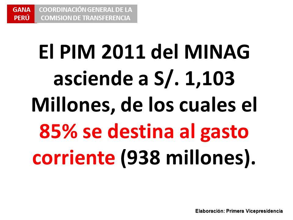 GANA PERÚ COORDINACIÓN GENERAL DE LA COMISION DE TRANSFERENCIA Elaboración: Primera Vicepresidencia El PIM 2011 del MINAG asciende a S/. 1,103 Millone