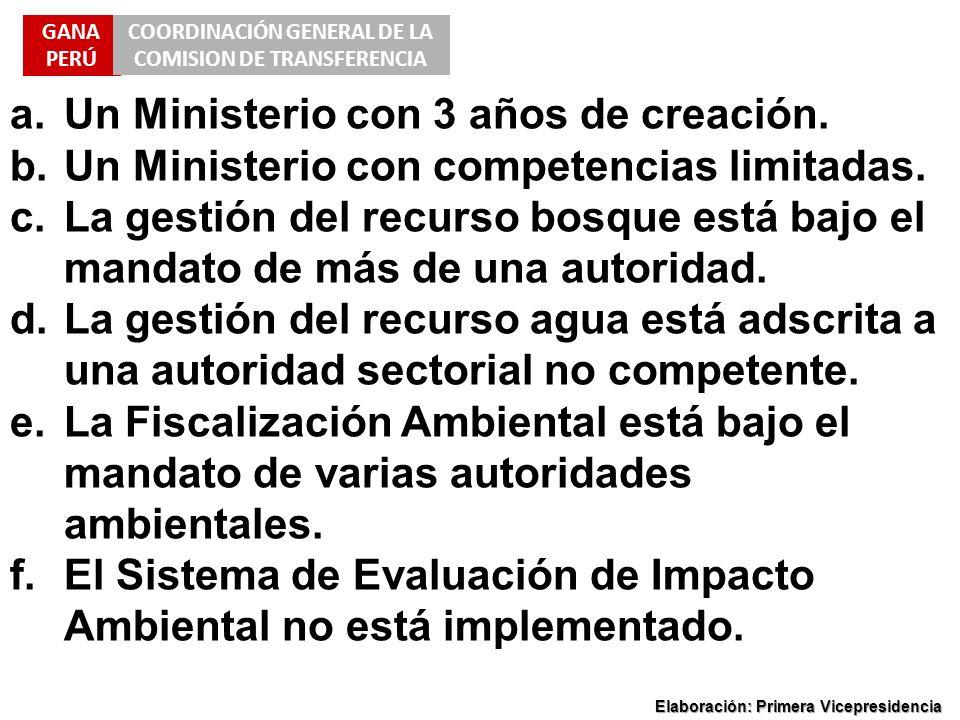 GANA PERÚ COORDINACIÓN GENERAL DE LA COMISION DE TRANSFERENCIA Elaboración: Primera Vicepresidencia El PIM 2011 del MINAG asciende a S/.