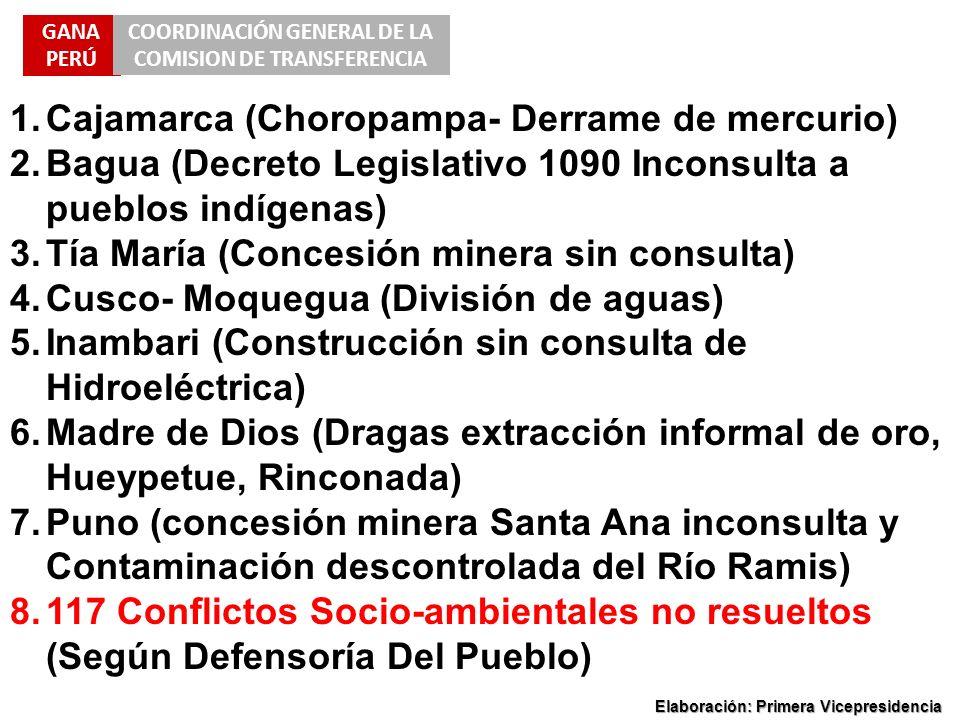 GANA PERÚ COORDINACIÓN GENERAL DE LA COMISION DE TRANSFERENCIA Elaboración: Primera Vicepresidencia 1.Cajamarca (Choropampa- Derrame de mercurio) 2.Ba