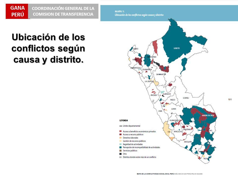 GANA PERÚ COORDINACIÓN GENERAL DE LA COMISION DE TRANSFERENCIA Ubicación de los conflictos según causa y distrito.