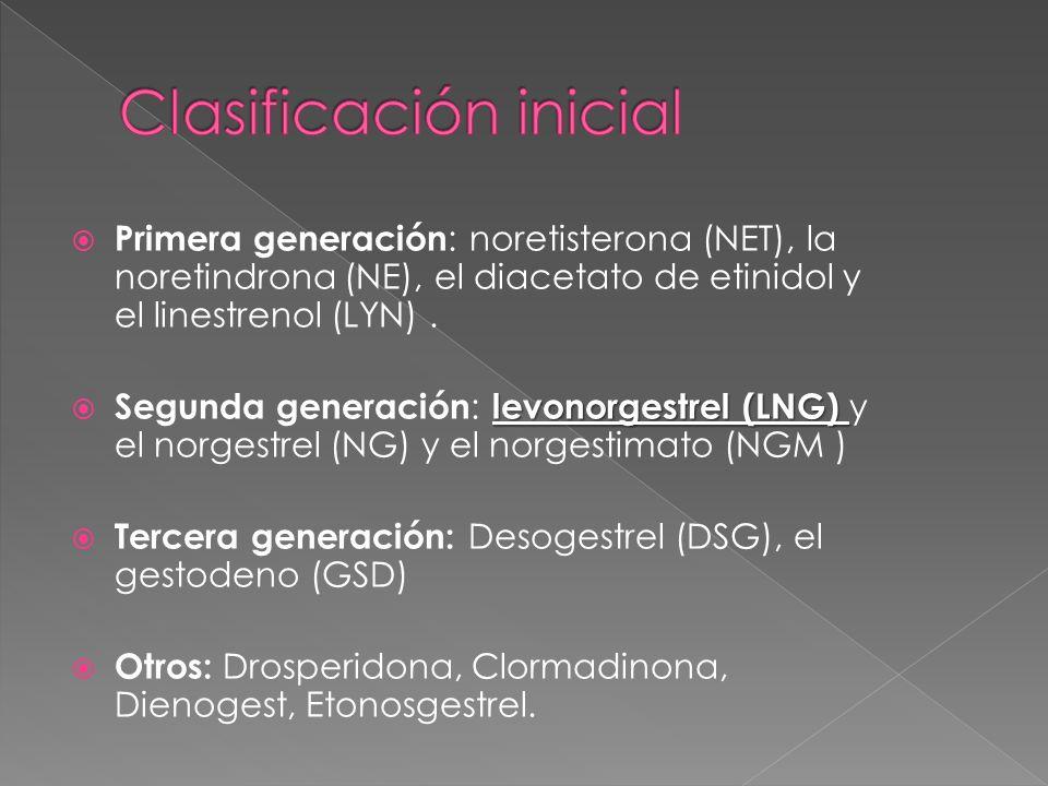 Primera generación : noretisterona (NET), la noretindrona (NE), el diacetato de etinidol y el linestrenol (LYN). levonorgestrel (LNG) Segunda generaci