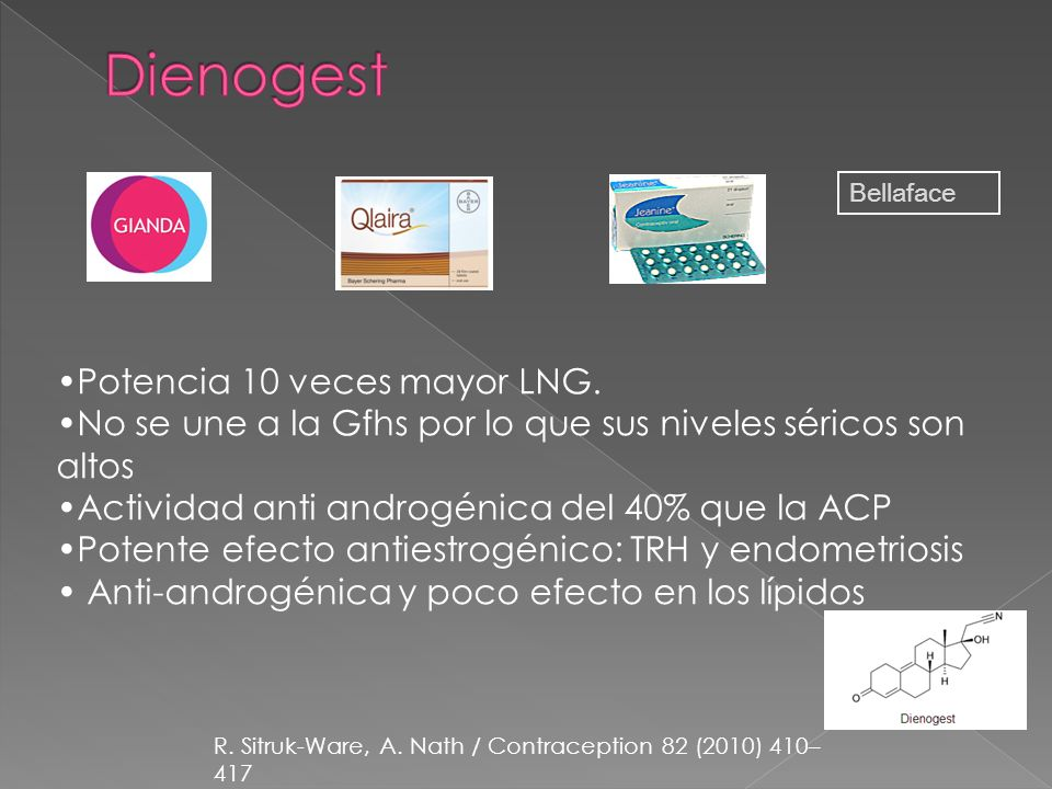 Bellaface Potencia 10 veces mayor LNG. No se une a la Gfhs por lo que sus niveles séricos son altos Actividad anti androgénica del 40% que la ACP Pote