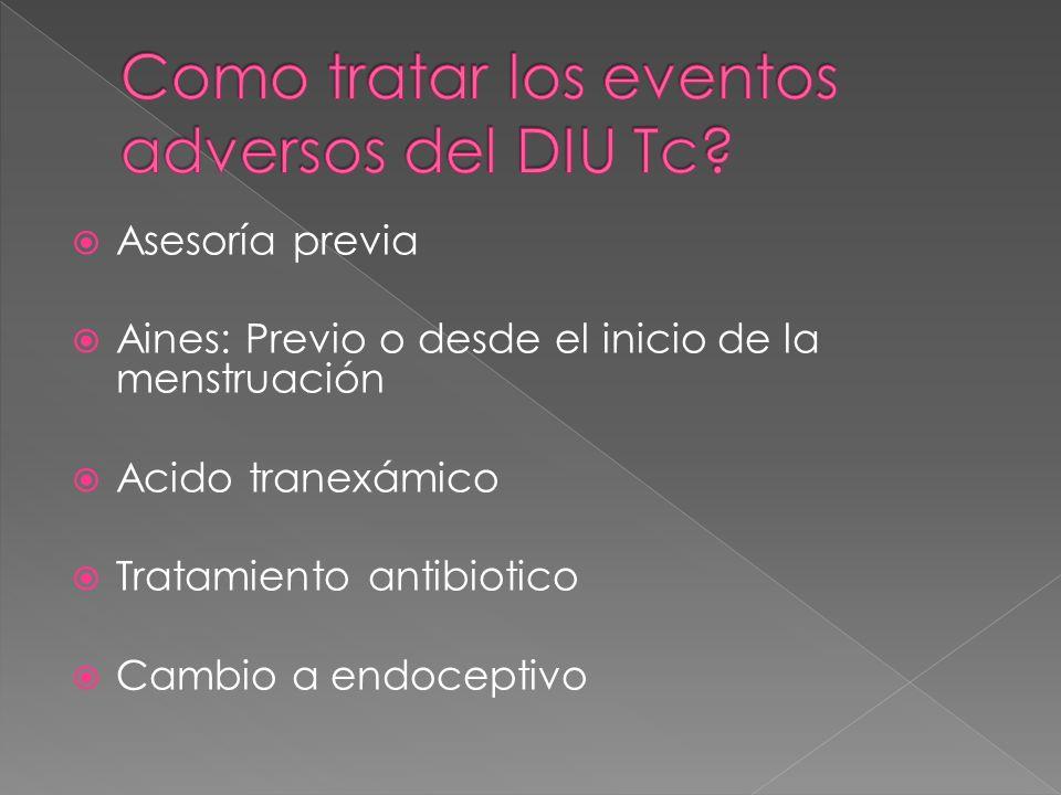Asesoría previa Aines: Previo o desde el inicio de la menstruación Acido tranexámico Tratamiento antibiotico Cambio a endoceptivo