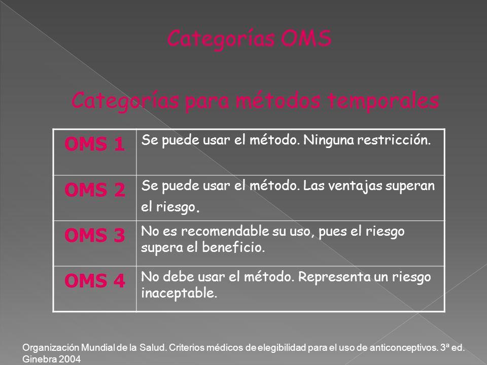 Categorías OMS Categorías para métodos temporales OMS 1 Se puede usar el método. Ninguna restricción. OMS 2 Se puede usar el método. Las ventajas supe