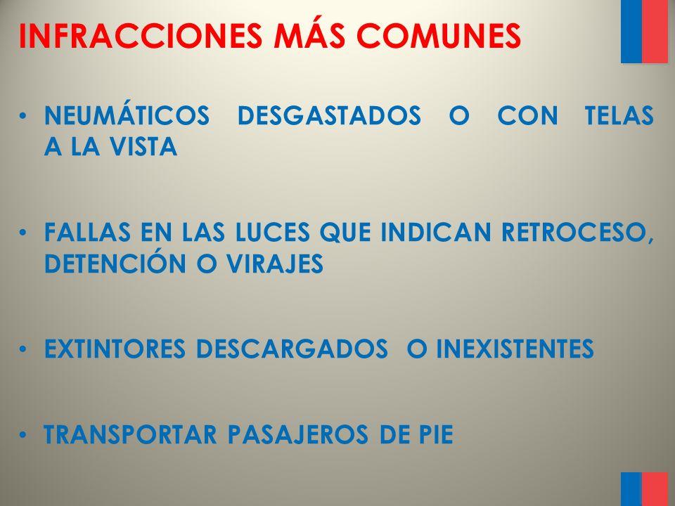 COMPARACIÓN CON PRIMER RANKING DE INFRACCIONES LA TASA DE INFRACCIONES PROMEDIO DEL SISTEMA BAJÓ DE 23,2% A 17,9% 67 EMPRESAS DISMINUYERON SU TASA DE INFRACCIONES Y SÓLO 27 LA AUMENTARON LOS CONTROLES AUMENTARON EN 11,3%, PASANDO DE 30.825 A 34.305 FISCALIZACIONES