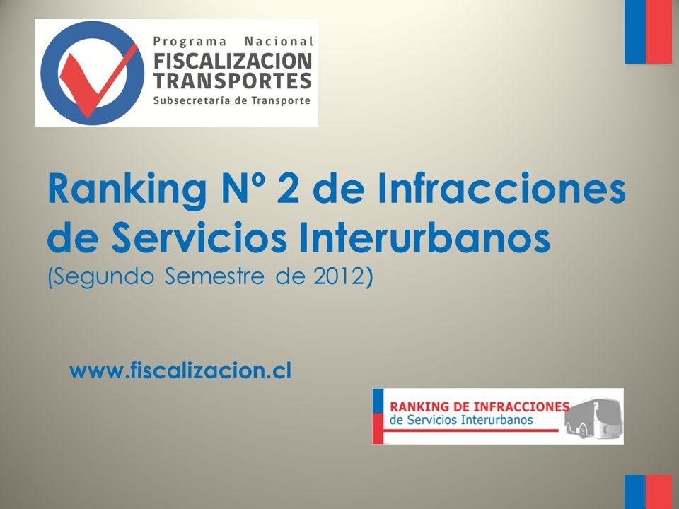 Ranking Nº 2 de Infracciones de Servicios Interurbanos (Segundo Semestre de 2012 ) www.fiscalizacion.cl