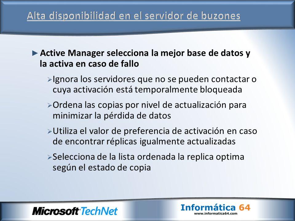 Active Manager selecciona la mejor base de datos y la activa en caso de fallo Ignora los servidores que no se pueden contactar o cuya activación está