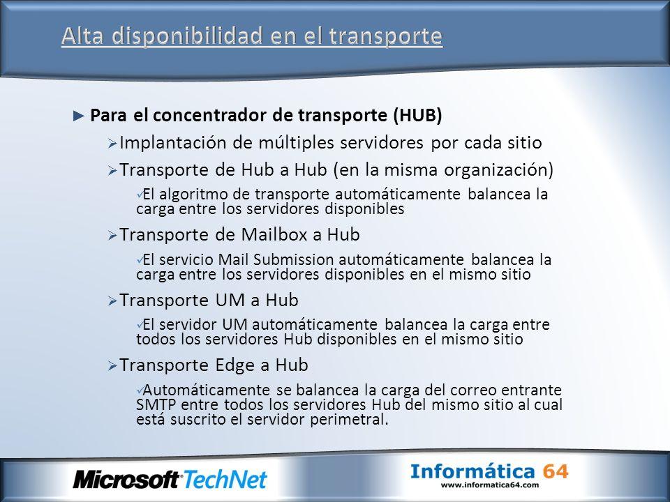 Para el concentrador de transporte (HUB) Implantación de múltiples servidores por cada sitio Transporte de Hub a Hub (en la misma organización) El alg