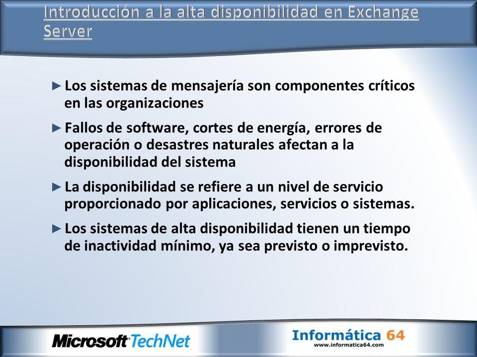 Los sistemas de mensajería son componentes críticos en las organizaciones Fallos de software, cortes de energía, errores de operación o desastres natu