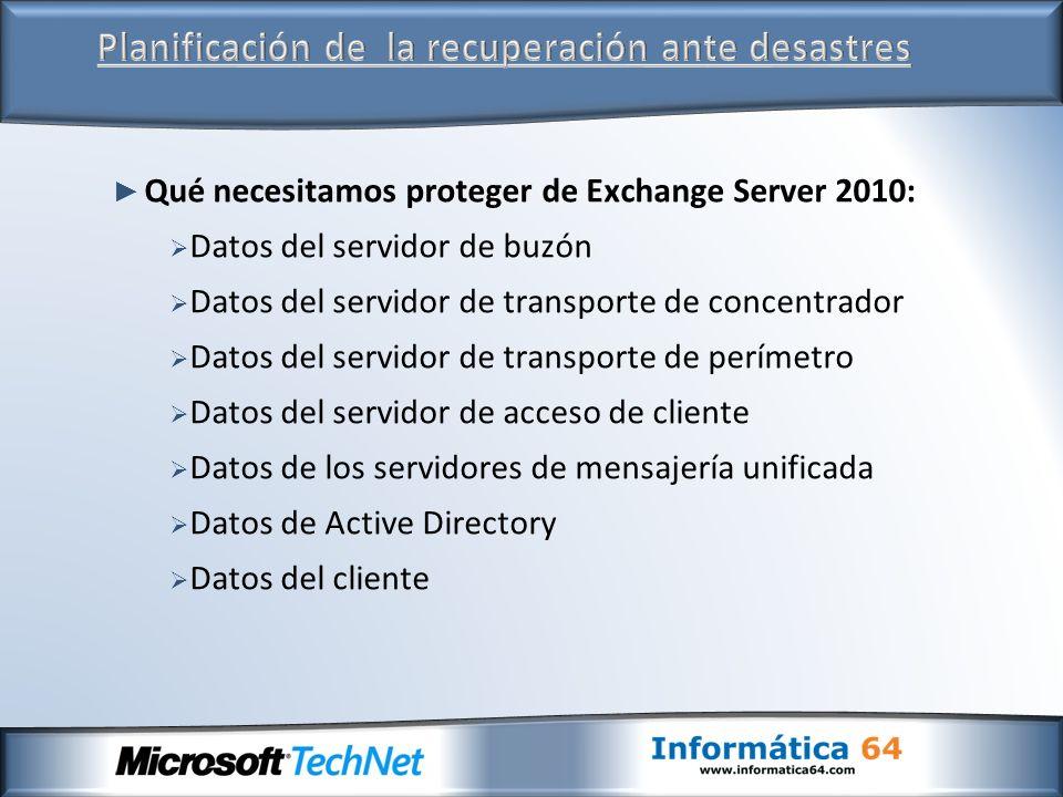 Qué necesitamos proteger de Exchange Server 2010: Datos del servidor de buzón Datos del servidor de transporte de concentrador Datos del servidor de t