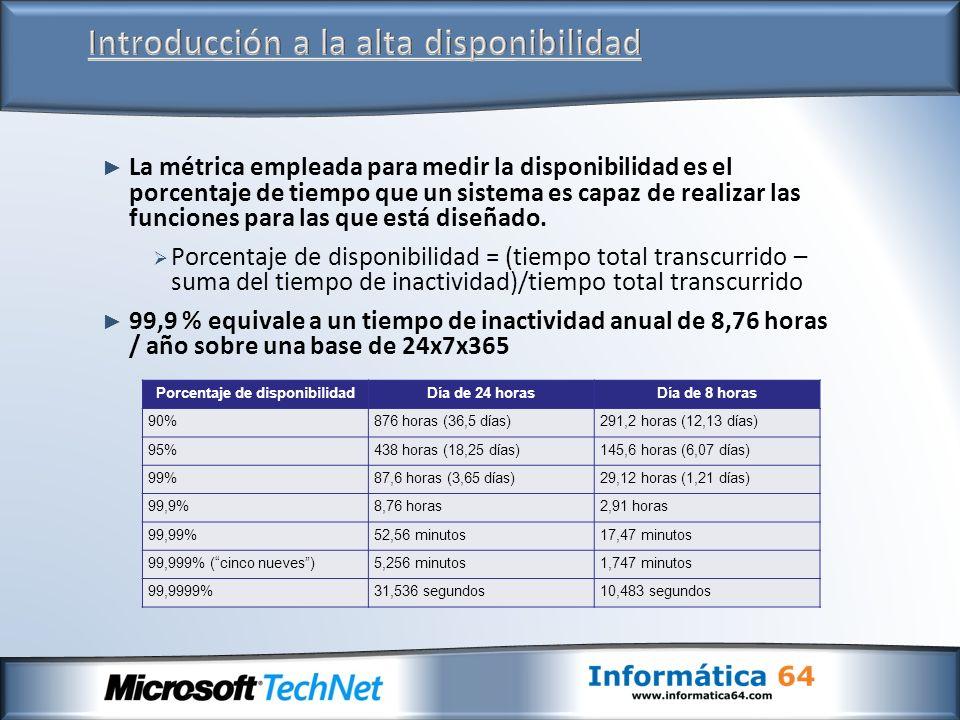 Se confirman los archivos de registro ESEUTIL /R Se crea una nueva base de datos en el nuevo servidor New-MailboxDatabase -Name DB1 -Server MBX1 -EdbFilePath C:\Databases\DB1\DB1.edb -LogFolderPath C:\Databases\DB1 Se habilita la restauración Set-MailboxDatabase -AllowFileRestore:$true Se mueven los archivos de la base de datos (archivo.edb, archivos de registro y catálogo de búsqueda de Exchange) a la ubicación correspondiente.