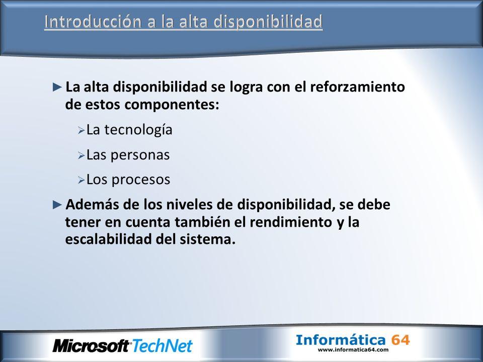 La alta disponibilidad se logra con el reforzamiento de estos componentes: La tecnología Las personas Los procesos Además de los niveles de disponibil