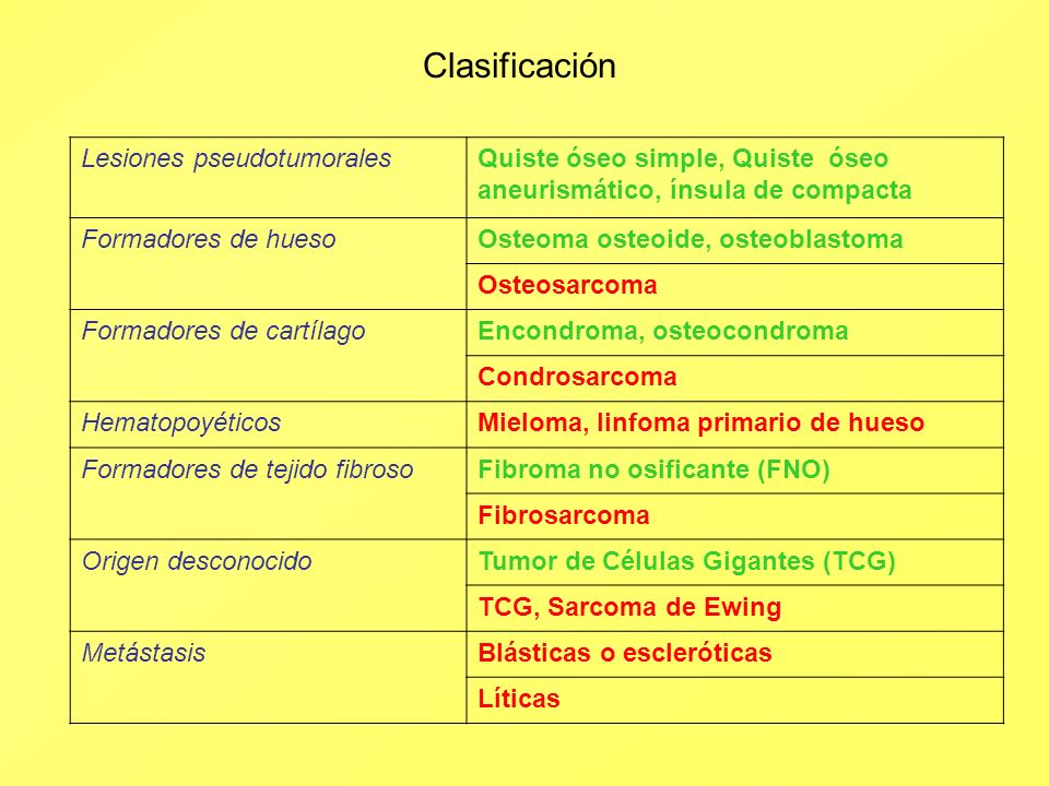 Lesiones pseudotumoralesQuiste óseo simple, Quiste óseo aneurismático, ínsula de compacta Formadores de huesoOsteoma osteoide, osteoblastoma Osteosarc
