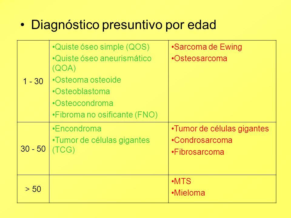 Diagnóstico presuntivo por edad 1 - 30 Quiste óseo simple (QOS) Quiste óseo aneurismático (QOA) Osteoma osteoide Osteoblastoma Osteocondroma Fibroma n