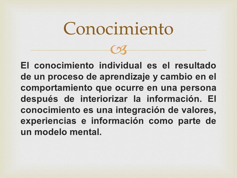 El conocimiento individual es el resultado de un proceso de aprendizaje y cambio en el comportamiento que ocurre en una persona después de interioriza