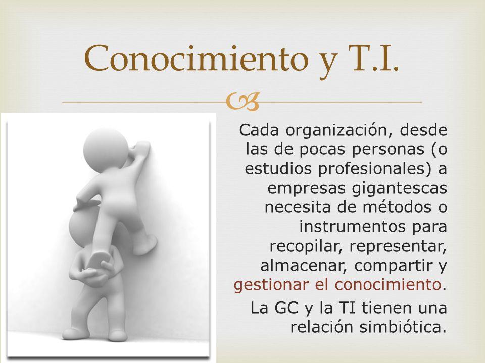 Cada organización, desde las de pocas personas (o estudios profesionales) a empresas gigantescas necesita de métodos o instrumentos para recopilar, re